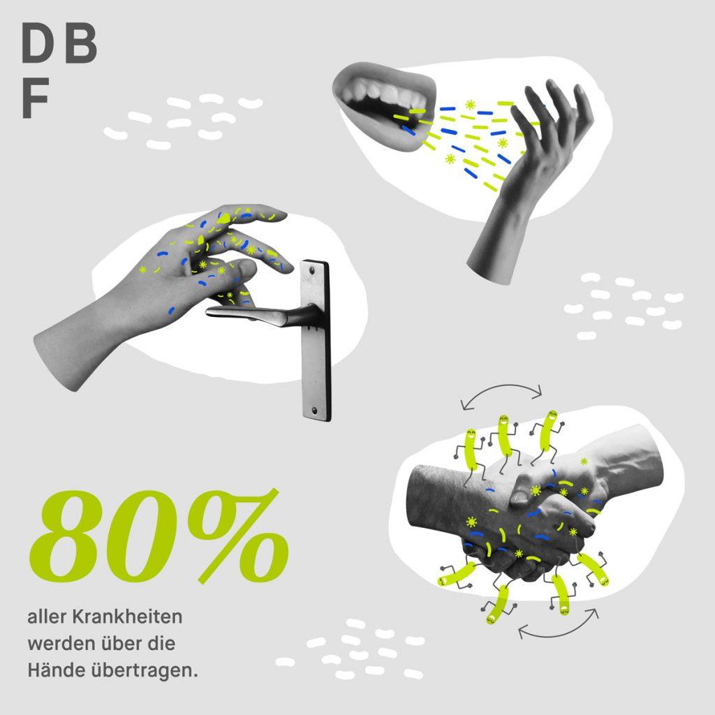 Welttag der Händehygiene, Hände übertragen Krankheiten