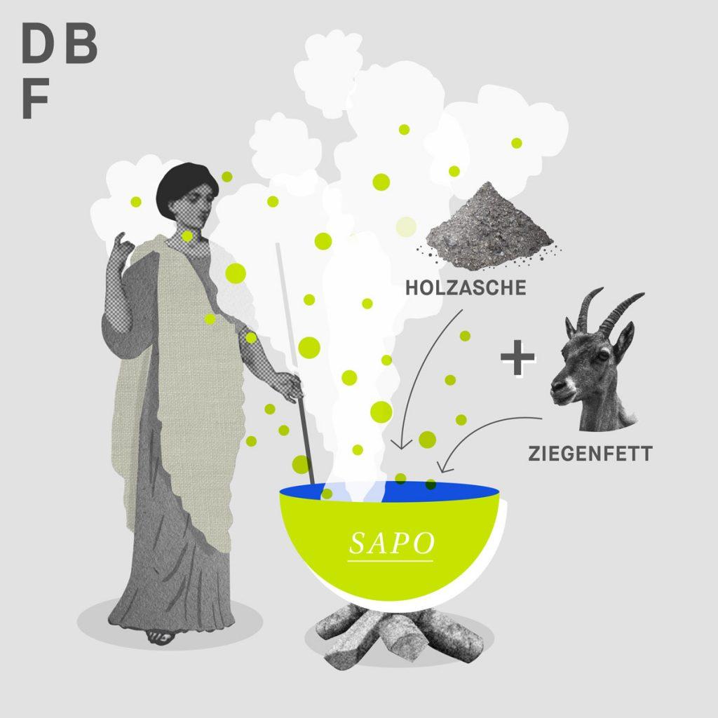 Welttag der Händehygiene, Seife im Alten Rom
